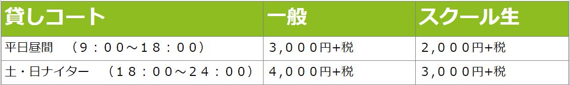 枚方貸コート料金表