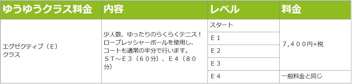 ネオ和泉Eクラス料金表