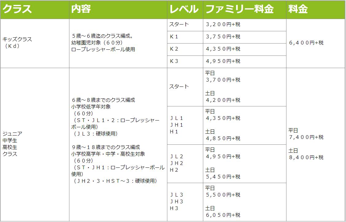 ネオ和泉jrクラス料金表