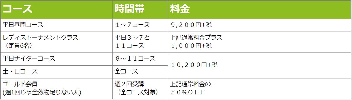 神戸一般クラス料金表