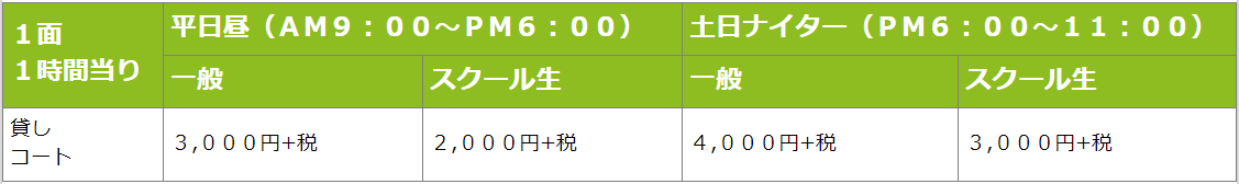 神戸貸コート料金表