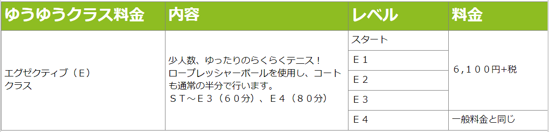 神戸Eクラス料金表