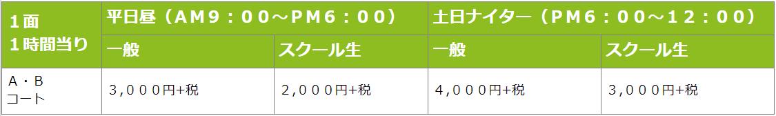 パール貸コート料金表