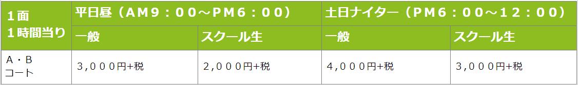 堺貸コート料金表