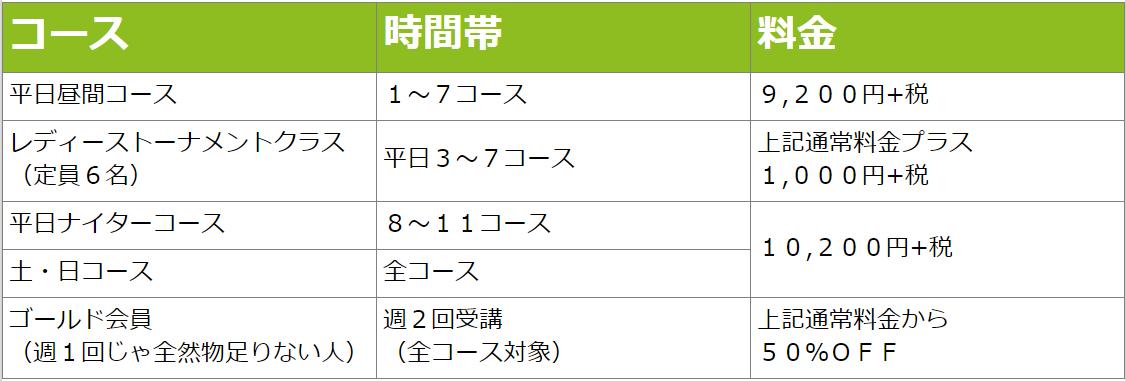 摂津一般クラス料金表