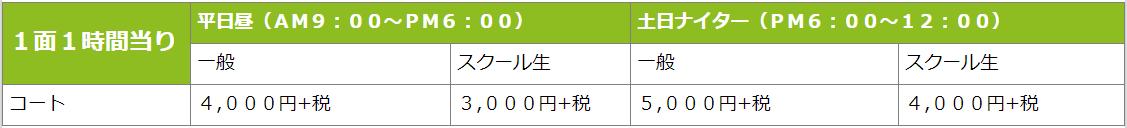 摂津貸コート料金表
