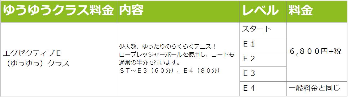 摂津Eクラス料金表